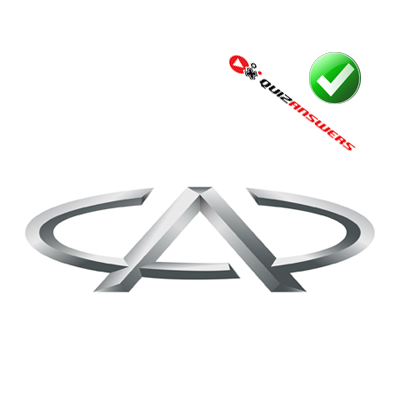 Logo Quiz Answers Level Quiz Answers - Car sign with namesclick a car logo quiz