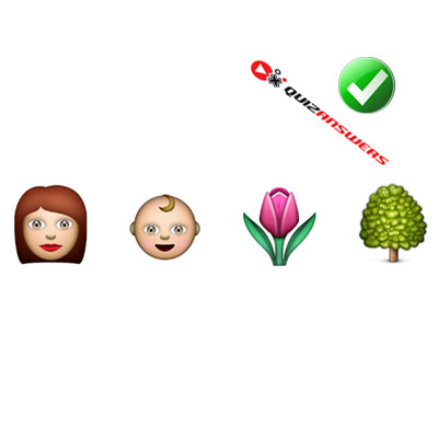 http://www.quizanswers.com/wp-content/uploads/2015/02/woman-child-plants-guess-the-emoji.jpg