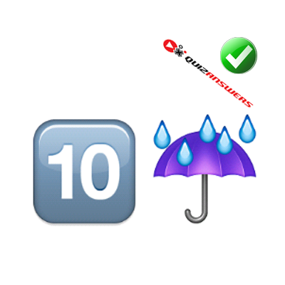 Umbrella Emoji In 2020 Umbrella Emoji Umbrella Emoji